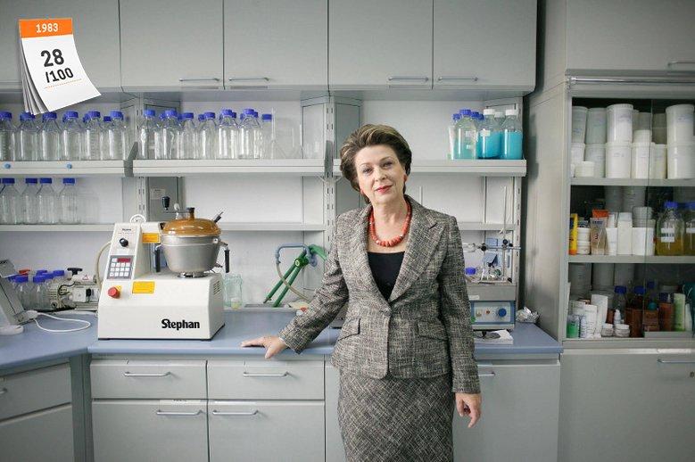 Irena Eris, polska farmaceutka, to założycielka firmy, która obecnie produkuje rocznie 23 mln sztuk kosmetyków i eksportuje swoje wyroby do 60 krajów na świecie