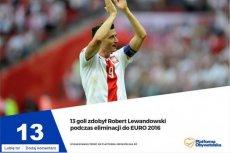 PO opublikowała reprezentacyjne zdjęcie Roberta Lewandowskiego bez zgody PZPN