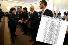 Ministrowie nadal nie oddali nagród, chociaż Kaczyński kazał im to zrobić rok temu...