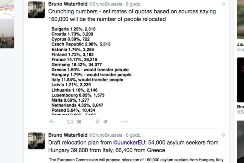 """Dziennikarz """"The Times"""" opublikował na swoim Twitterze dane, które mówią coś zupełnie innego, niż wcześniejsze ustalenia w sprawie uchodźców."""