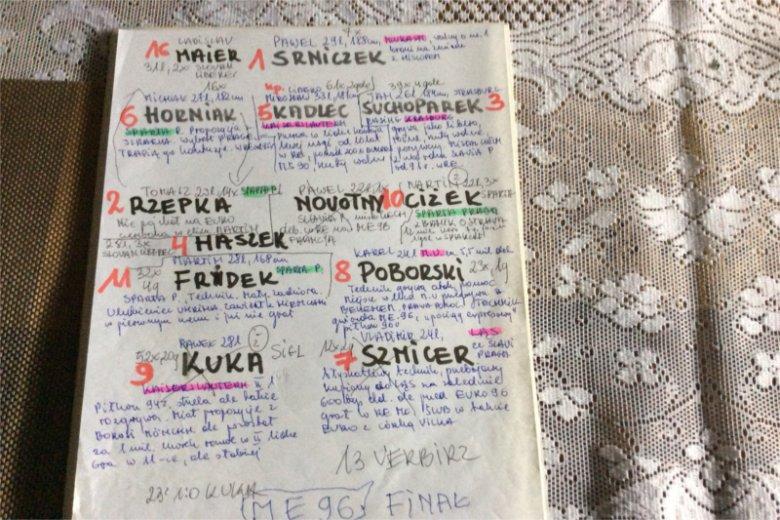 Każdy zawodnik ma swój opis, nazwiska zapisane fonetycznie, a w tle historia piłki nożnej...