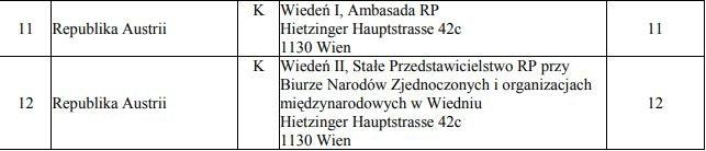 Obwody wyborcze w Wiedniu w 2015 r.