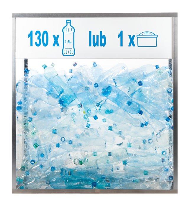 Średnie miesięczne zużycie plastikowych butelek w czteroosobowej rodzinie. Dokonaj właściwego wyboru!