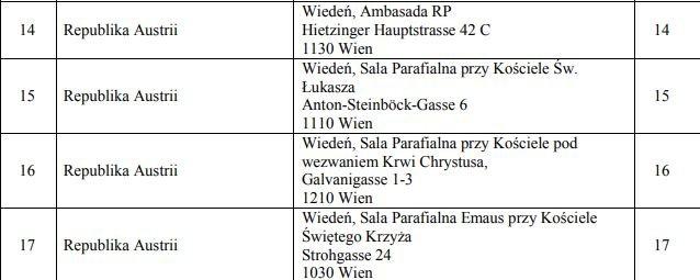Obwody wyborcze w Wiedniu w wyborach parlamentarnych w 2019 r.