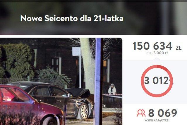 150 tys. zł zebrano dla kierowcy seicento