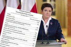 W tym roku rachunek od Beaty Szydło powiększy się o kilka znaczących kwot.