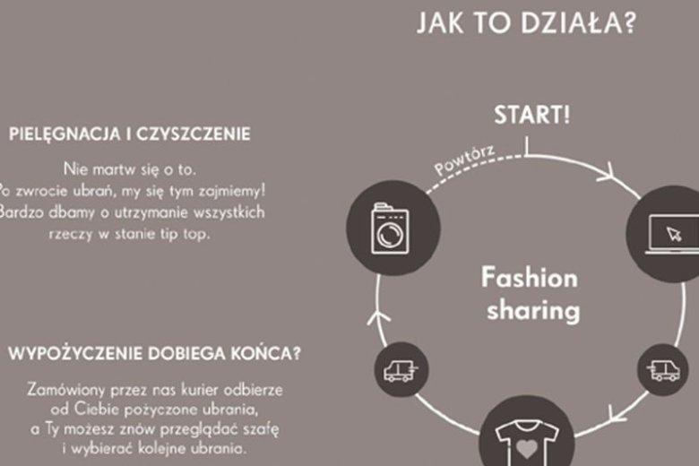 Wypożyczyć ubrania z biblioteki ubrań możesz przez internet