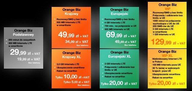 Nowa oferta Orange BIZ dla małych i średnich przedsiębiorców