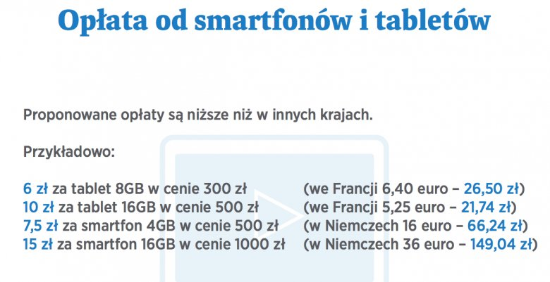 Proponowane opłaty w przypadku smartonów i tabletów - przykłady i porównanie do innych państw w UE.