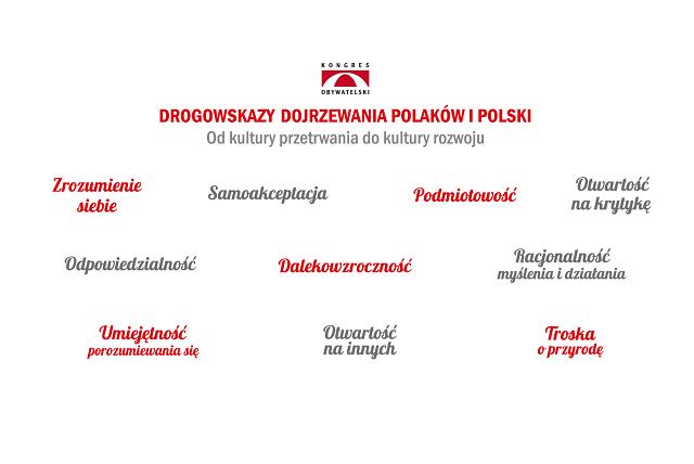 """Zapraszamy do udziału w XI Kongresie Obywatelskim """"Dojrzali Polacy - lepsza Polska!"""""""