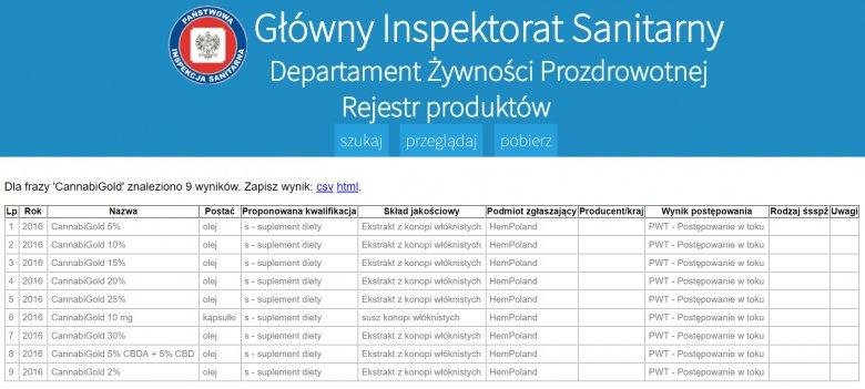 Na tronie Głównego Inspektoratu Sanitarnego można sprawdzić, którzy producenci zgłosili swoje produkty do kontroli