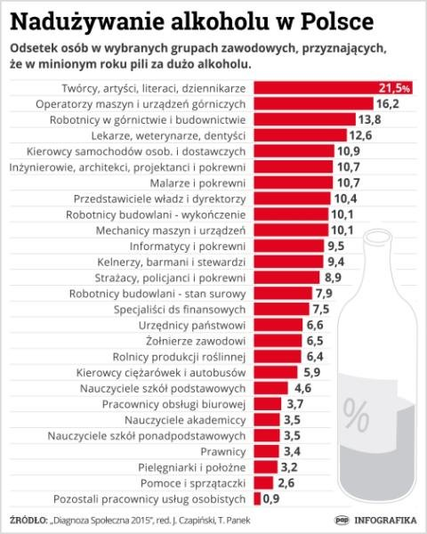 """""""Diagnoza społeczna 2015"""" red.J.Czapiński, T.Panek"""