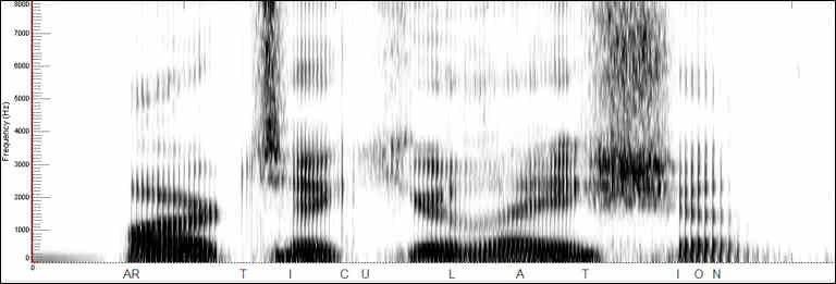 AR T I C U  L A T  ION - analiza widma angielskiego słowa 'wymowa' do 8 kHz