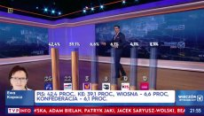 Wyniki wyborów do Parlamentu Europejskiego. Jak głosowali młodzi?