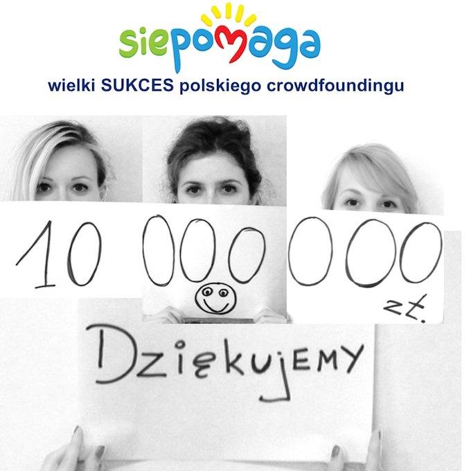 Bardzo sensowna platforma SiePomaga.pl dawno temu świętowała zebranie 10 000 000 zł na akcje pomocowe przeprowadzane od 2009 r. (stąd to zdjęcie). Realnie do dzisiaj zebrali aż 33 429 928 zł. Dzięki akcji dla Kajtka mają szansę osiągnąć magiczne 40 mln zł