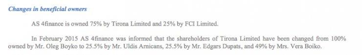 Najnowsze sprawozdanie finansowe 4finance