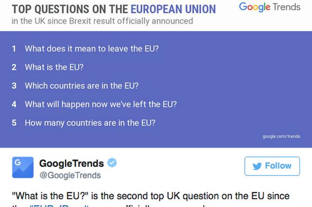 Czy Brytyjczycy wiedzieli, co robią głosując za Brexitem? Google pokazuje, o co pytali po podjęciu decyzji.