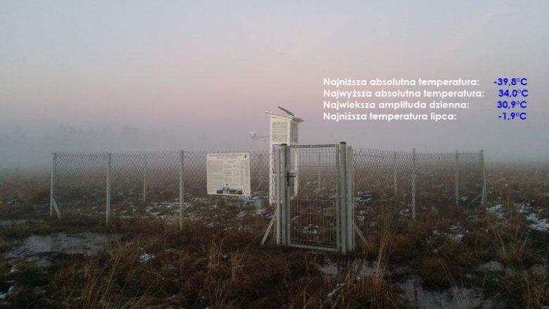 Rekordowe wyniki zmierzone w stacji meteorologicznej Arnolda Jakubczyka.