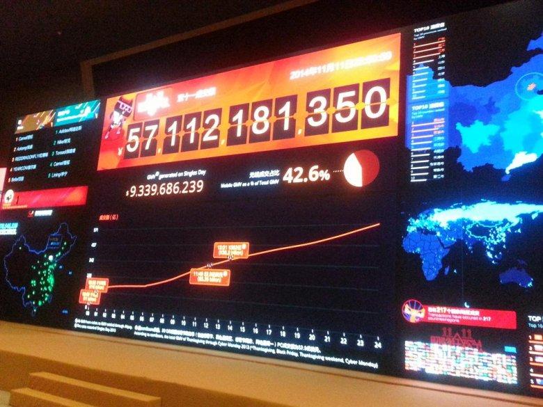 Rekordowy wynik sprzedaży online jednego dnia.