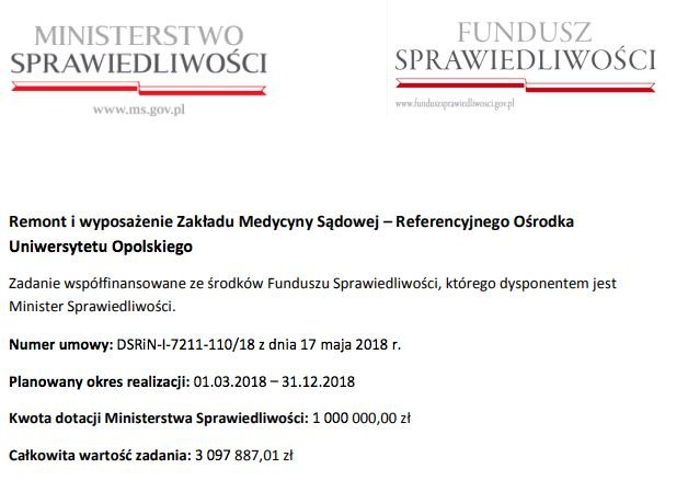 Ministerstwo kwotą 1 mln zł z Funduszu Sprawiedliwości wsparło remont Zakładu Medycyny Sądowej – Referencyjnego Ośrodka Uniwersytetu Opolskiego.