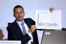 Pomysł Morawieckiego zmierzający do obniżenia składek na ZUS dla przedsiębiorców praktycznie nie ma już szans wejść w życie w przyszłym roku.