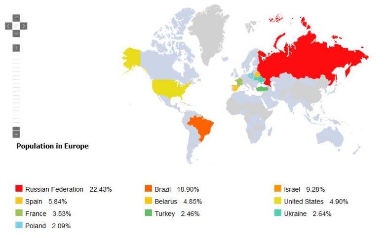 Przykładowy rozkład zakupów na świecie