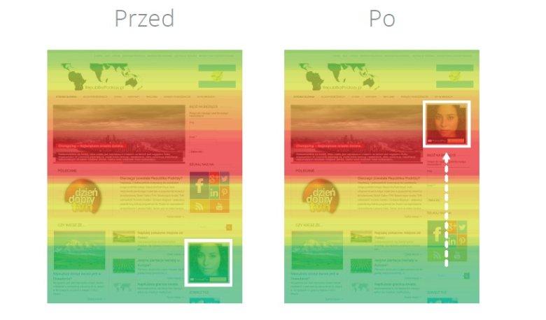 Strona przed i po optymalizacji przy użyciu narzędzia Analyzeo