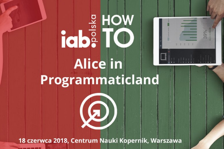 IAB HowTo: Alice in Programmaticland