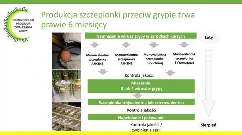 Prezentacja: Prof. Adam Antczak