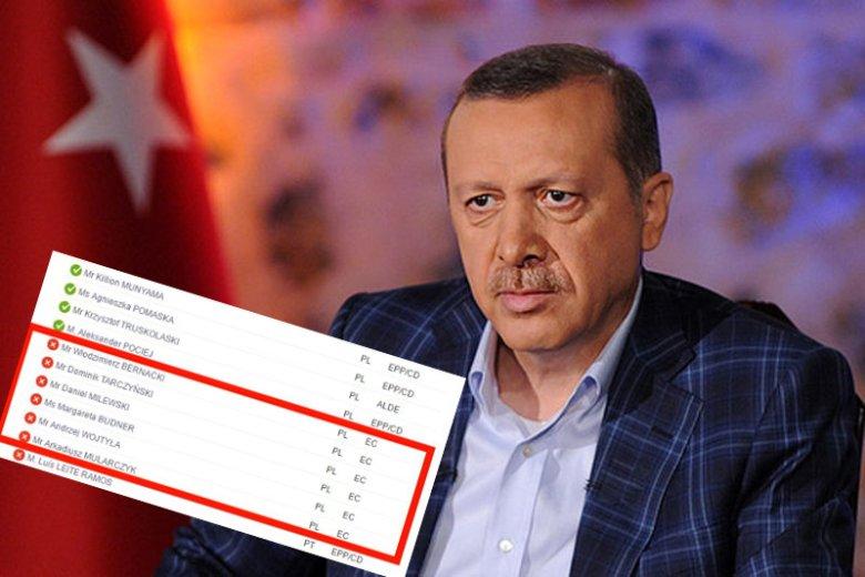 6 parlamentarzystów PiS w Zgromadzeniu Parlamentarnym Rady Europy zagłosowało przeciwko rezolucji dotyczącej Turcji.
