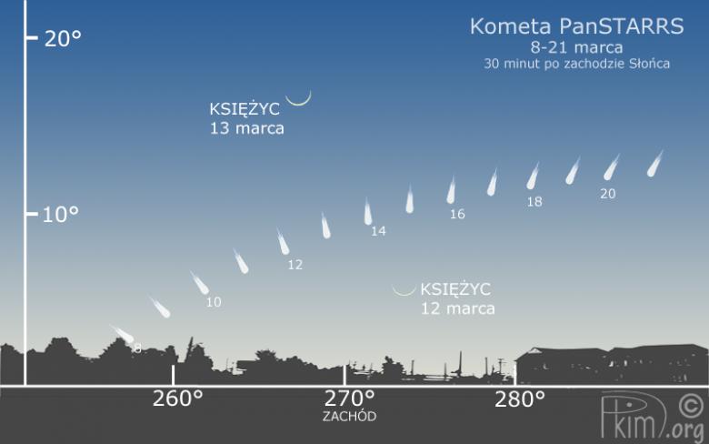 Mapa widoczności komety w najbliższych dniach.