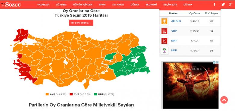 Mapa Turcji po wyborach do parlamentu (1 listopada 2015).
