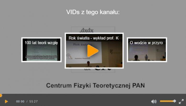 Kanał wideo CFT PAN