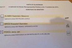 Na kartach do głosowania w okręgu nr 2 w Legnicy przy kandydacie KW Polska Lewica pojawiło się logo Lewicy, innego komitetu wyborczego. Mogło to pomóc w zwycięstwie senatorowi PiS, który uzyskał niewielką przewagę.