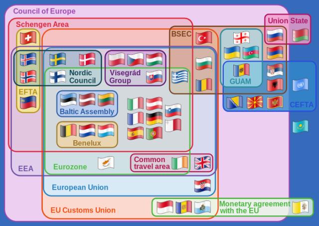 Diagram prezentujący udział poszczególnych państw w różnych europejskich organizacjach i procesach integracyjnych