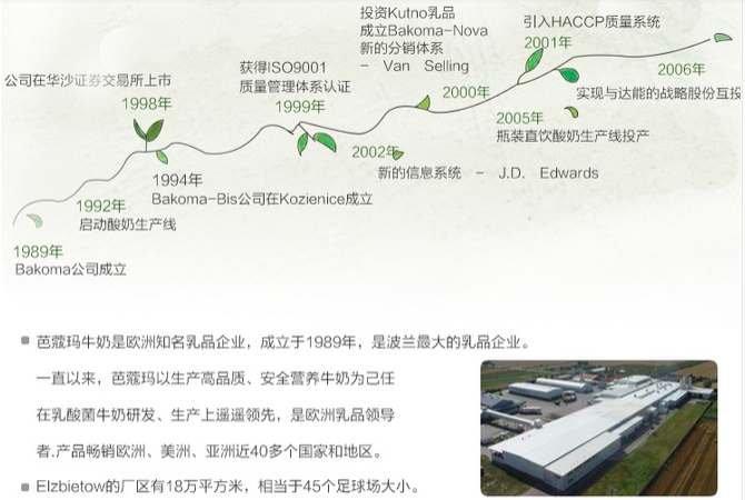 Prezentacja firmy Bakoma na Taobao