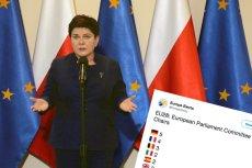 Beata Szydło nie będzie kierowała komisją ds. zatrudnienia i spraw socjalnych Parlamentu Europejskiego. Odrzucono jej kandydaturę.