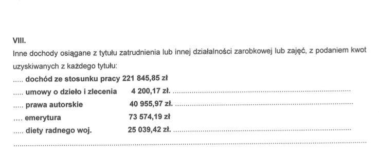 Ojciec Andrzeja Dudy zarabiał w 2016 roku miesięcznie ok. 30 tys. zł.