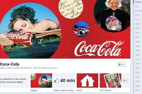 Oś czasu Coca-Coli