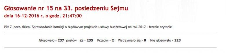 I który wynik jest prawdziwy: ten zamieszczony na stronie Sejmu, czy ten ogłoszony przez marszałka?