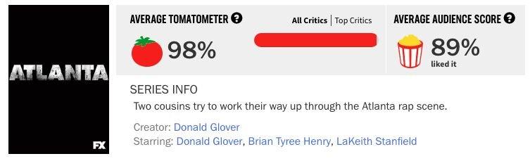 """Serial """"Atlanta"""" ma niemal same pozytywne recenzje: zarówno od krytyków, jak i od widzów"""