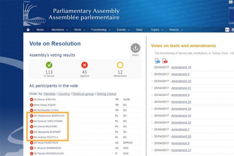 Podczas głosowania Zgromadzenia Parlamentarnego Rady Europy posłowie PiS opowiedzieli się przeciwko potępieniu tureckiego reżimu za prześladowanie opozycji.