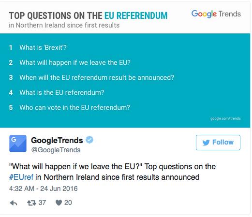 Najczęściej wyszukiwane hasła w Wlk. Brytanii po głosowaniu w sprawie Brexitu.