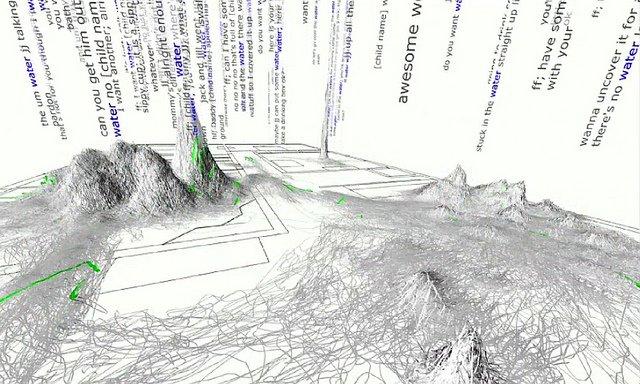 Wizualizacja projektu Big Data.