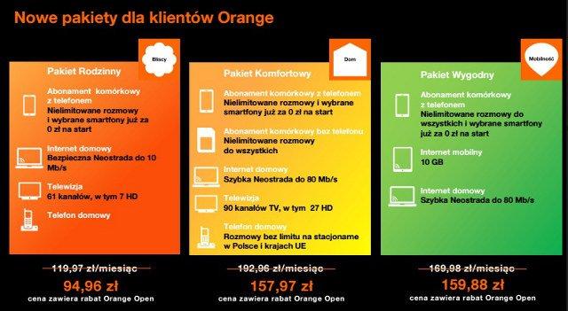 Nowe pakiety Orange dla klientów indywidualnych