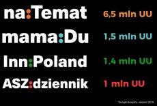 Wyniki Grupy naTemat w sierpniu 2018 roku