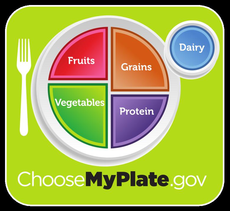 My plate - zalecenia żywieniowe z 2011r.