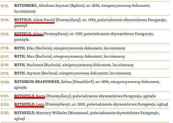 Lista Ładosia, a na niej nazwisko późniejszego polskiego ministra spraw zagranicznych Adama Daniela Rotfelda.
