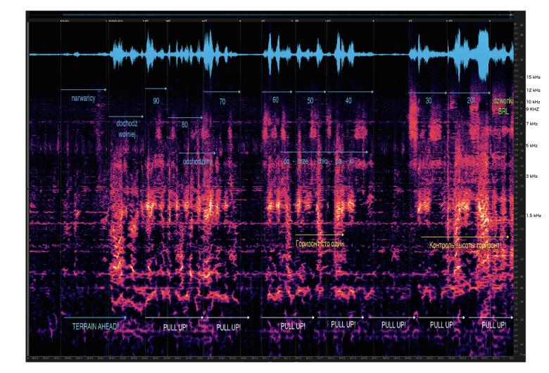 widmo tego samego fragmentu CVR próbkowanego z f=96 kHz