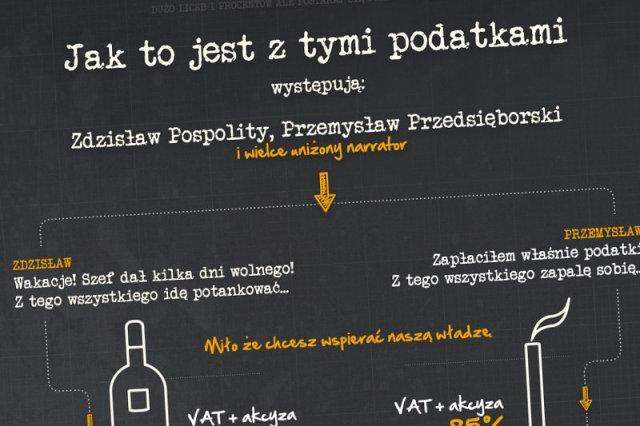 Na co idą nasze podatki. Twórcy podbijającej internet infografiki tłumaczą to w bardzo prosty sposób.